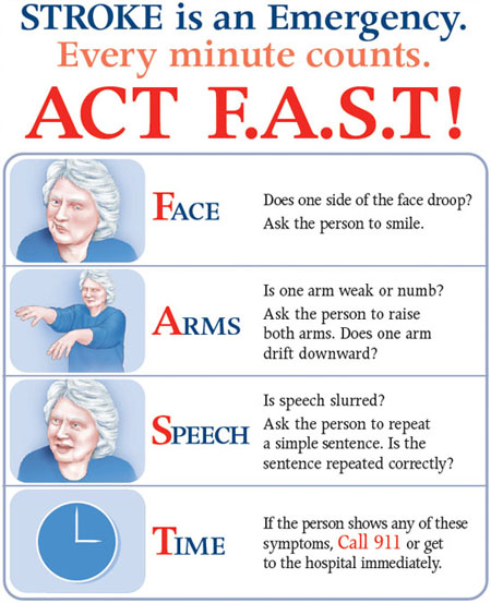 StrokeWarningSigns